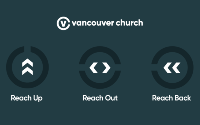 A Community of Worship Conversation Starters